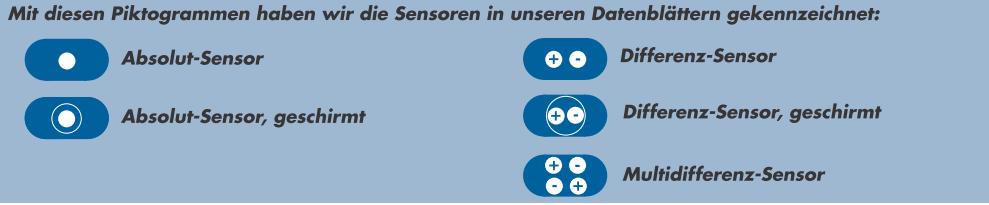 Kennzeichnung Sensoren nach ROHMANN